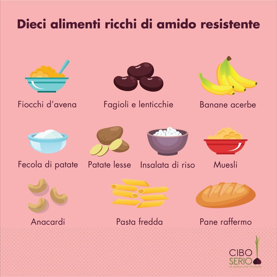 Amido resistente: uno sconosciuto ma prezioso nutriente! 10-alimenti-ricchi-in-amido-resistente